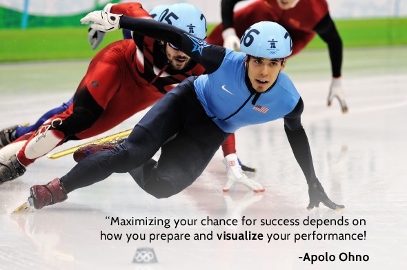 Apolo Ohno Sport Psychology quote